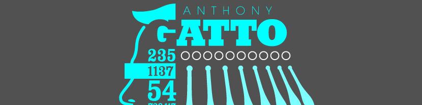 Joculare poster design of juggler Anthony Gatto